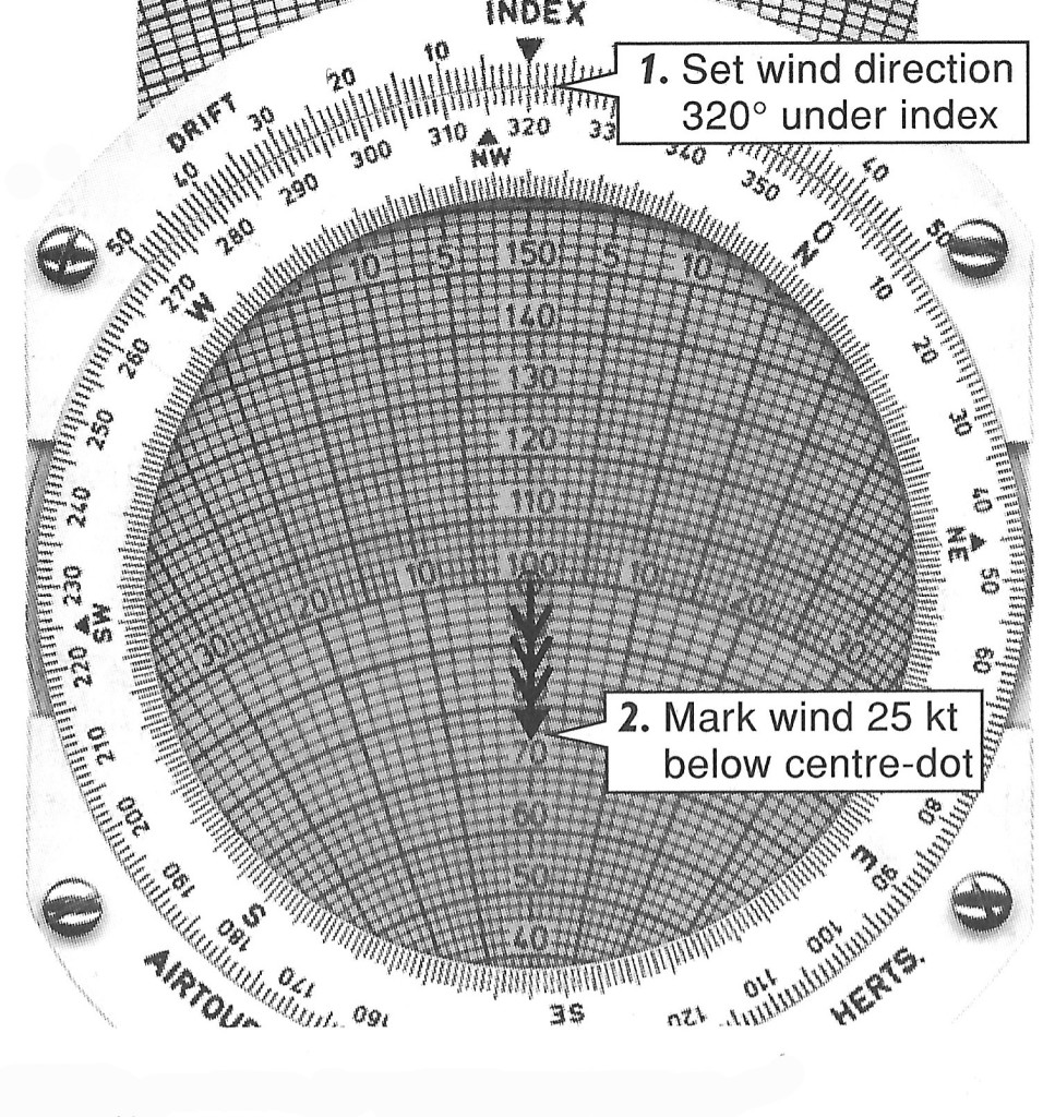 CRP-1 Vector Diagram